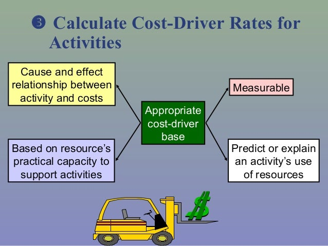 Activity based costing and traditional costing system for Operating costs of a motor vehicle answer key