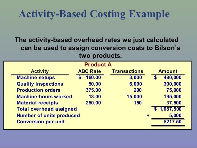 contributions of activity based costing abc to Robert kaplan (1940) is a baker foundation professor at harvard business school (hbs) and one of the creators of the balance scorecard (bsc)with colleague david norton, robert s kaplan did much research into the area of strategy development, activity-based costing (abc) and management accounting.