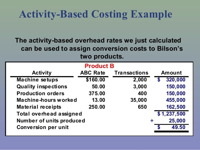 sample activity based costing system Traditional and activity based costing introduction costing systems are nothing but the arrangements which provides data and information a specific data is.