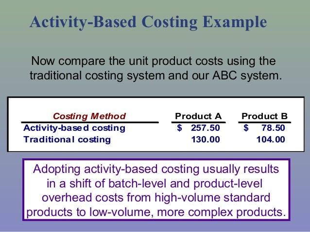 abc cost method Abc is a paradigm shift in the project planning and procurement approach  and  construction methods in a safe and cost-effective manner to.