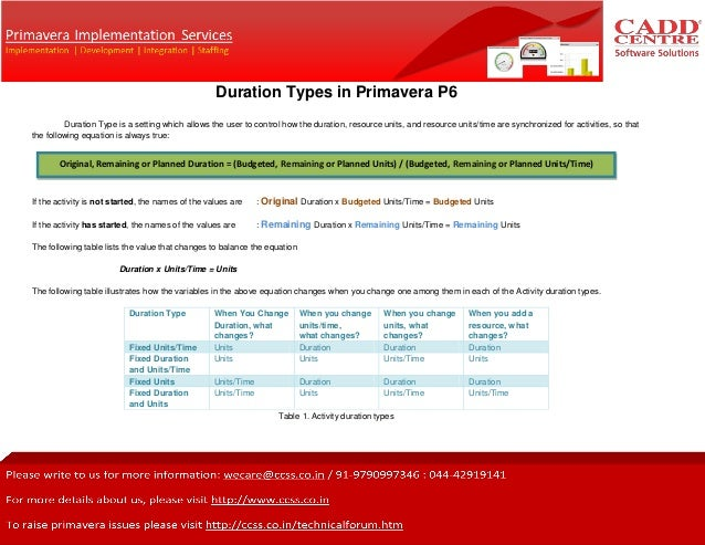 Duration Types in Primavera P6 Duration Type is a setting which allows the user to control how the duration, resource unit...
