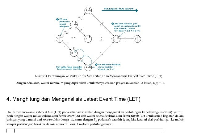 Activity network diagram bagian kedua prosedur penjadwalan proyek 7 2362015 activity network diagram ccuart Image collections