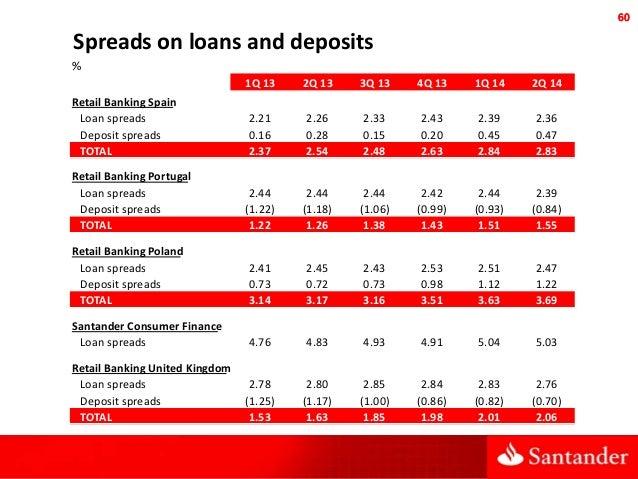 Banco Resulta