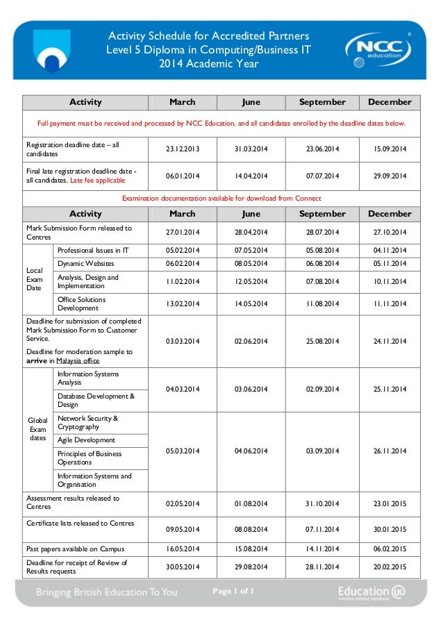 Activity Schedule for Accredited Partners Level 5 Diploma in Computing/Business IT 2014 Academic Year Activity  March  Jun...