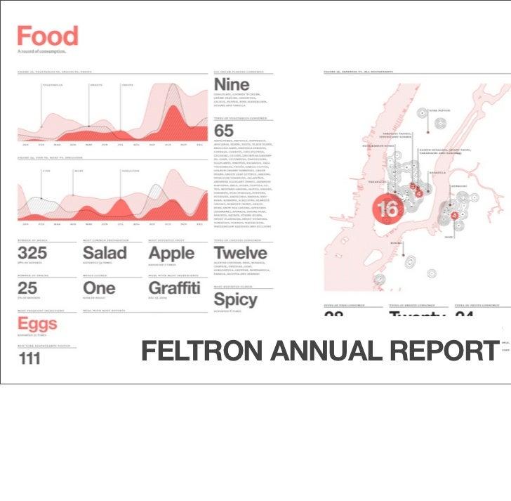 FELTRON ANNUAL REPORT