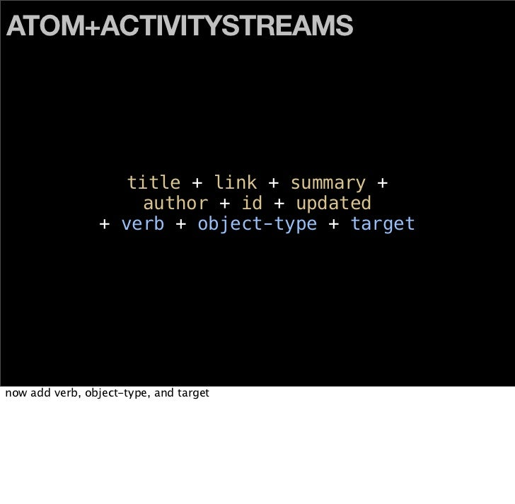 "ATOM+ACTIVITYSTREAMS    <?xml version=""1.0"" encoding=""utf-8""?>    <feed xmlns=""http://www.w3.org/2005/Atom"" xmlns:activity..."