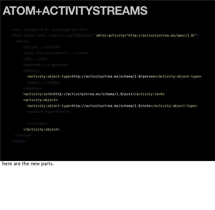 "ATOM+ACTIVITYSTREAMS     <?xml version=""1.0"" encoding=""utf-8""?>     <feed xmlns=""http://www.w3.org/2005/Atom"" xmlns:activi..."