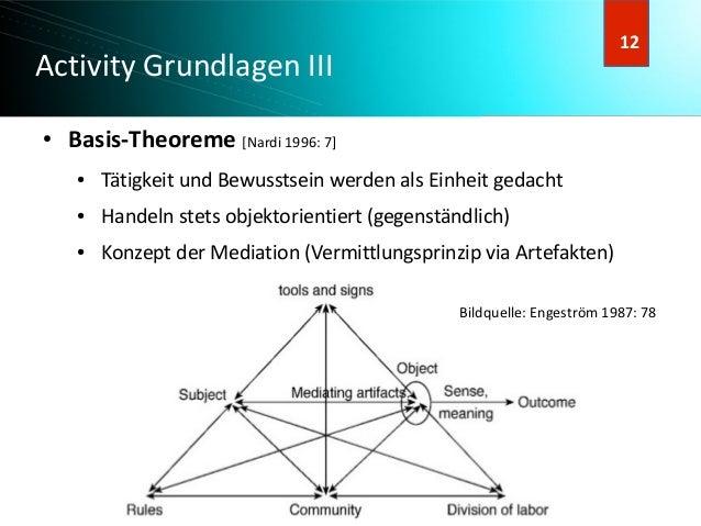 13 13 Activity Grundlagen III ● Basis-Theoreme [Nardi 1996: 7] ● Tätigkeit und Bewusstsein werden als Einheit gedacht ● Ha...