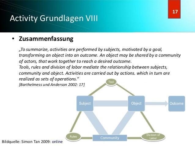 "18 18 Activity Grundlagen VIII ● Zusammenfassung ""To summarize, activities are performed by subjects, motivated by a goal,..."