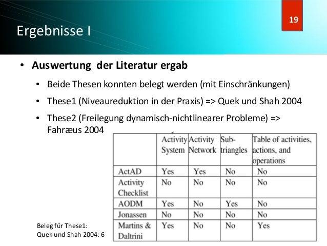 20 20 Ergebnisse I ● Auswertung der Literatur ergab ● Beide Thesen konnten belegt werden (mit Einschränkungen) ● These1 (N...