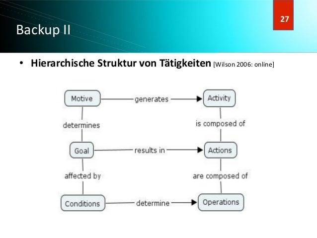 28 28 Backup II ● Hierarchische Struktur von Tätigkeiten [Wilson 2006: online] 27