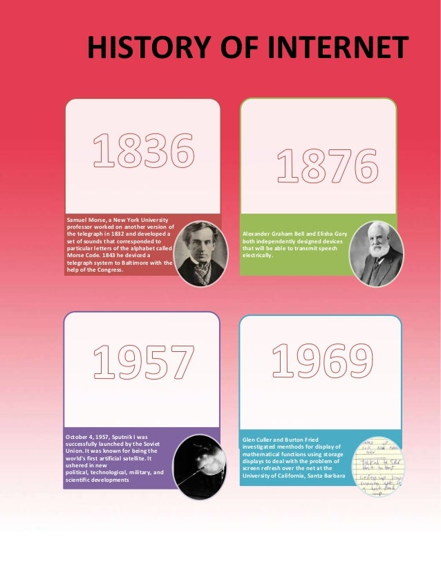 HISTORY OF INTERNET  Samuel Morse, a New York University professor worked on another version of the telegraph in 1832 and ...