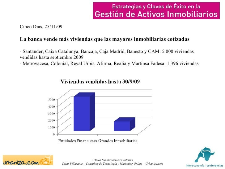 Modelos de webs inmobiliarias v2 for Inmobiliaria bancaja