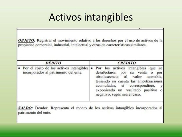 ACTIVOS DE EXPLORACIÓN Y EXPLOTACIÓNIncluye los derechos obtenidos para desarrollarproyectos o para explotar recursos natu...