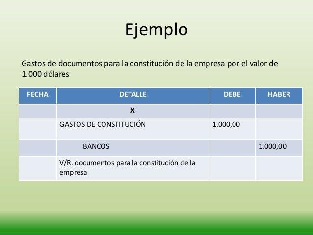 Ejemplo Se amortiza los gastos de constitución de la empresa        1.000,00 / 5 = 200FECHA                        DETALLE...