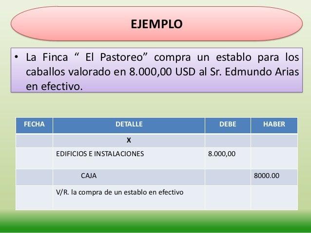 """EJEMPLO;• La Hacienda """" El Porvenir adquiere una tractor por el  valor de 10.00,00 USD al Sr. Diego Ayala al contado  FECH..."""