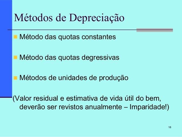 quotas degressivas exemplo