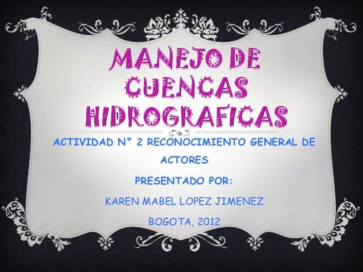 ACTIVIDAD N° 2 RECONOCIMIENTO GENERAL DE                ACTORES            PRESENTADO POR:       KAREN MABEL LOPEZ JIMENEZ...