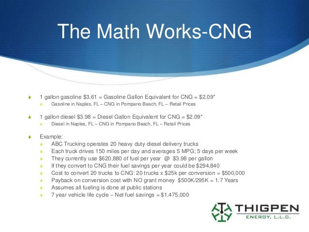 The Math Works-CNGS   1 gallon gasoline $3.61 = Gasoline Gallon Equivalent for CNG = $2.09*    S   Gasoline in Naples, FL ...