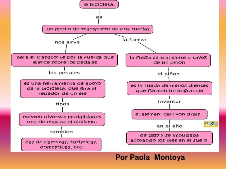 Por Paola  Montoya<br />