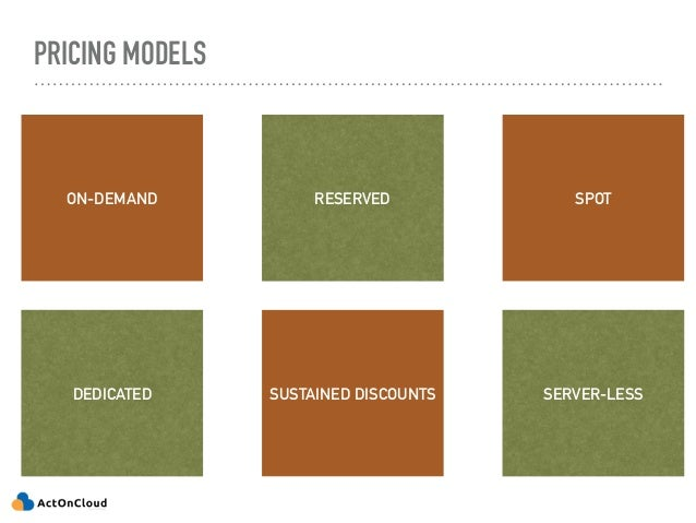 PRICING MODELS ON-DEMAND RESERVED SPOT DEDICATED SUSTAINED DISCOUNTS SERVER-LESS