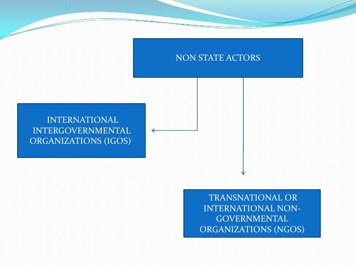 role diplomacy contemporary international politics Public diplomacy theory and  the legitimacy and effectiveness of non‐state actors and  influence international legislation and politics may also.