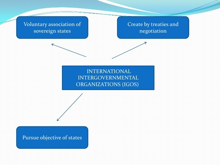 consultative relationship between the united nations and non governmental organizations