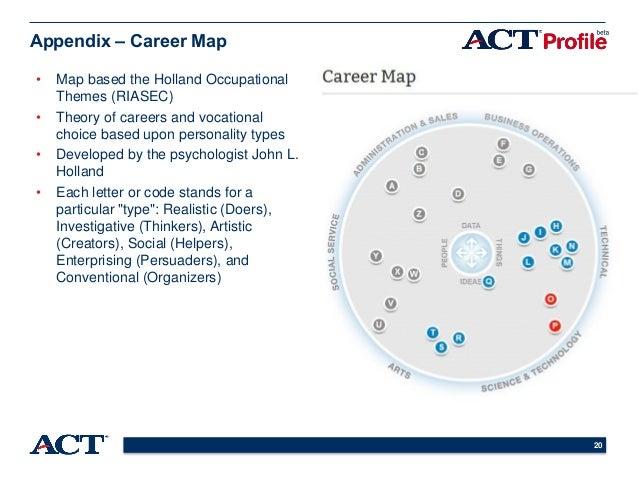 act profile