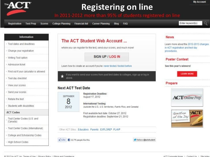 Act test dates ohio in Sydney