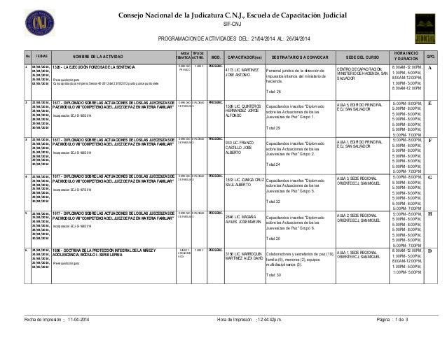 Consejo Nacional de la Judicatura C.N.J., Escuela de Capacitación Judicial PROGRAMACION DE ACTIVIDADES DEL: 21/04/2014 AL:...