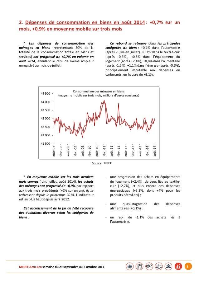 MEDEF Actu-Eco semaine du 29 septembre au 3 octobre 2014 3  2. Dépenses de consommation en biens en août 2014 : +0,7% sur ...