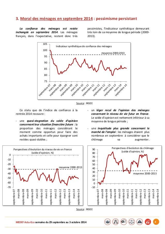 MEDEF Actu-Eco semaine du 29 septembre au 3 octobre 2014 4  3. Moral des ménages en septembre 2014 : pessimisme persistant...
