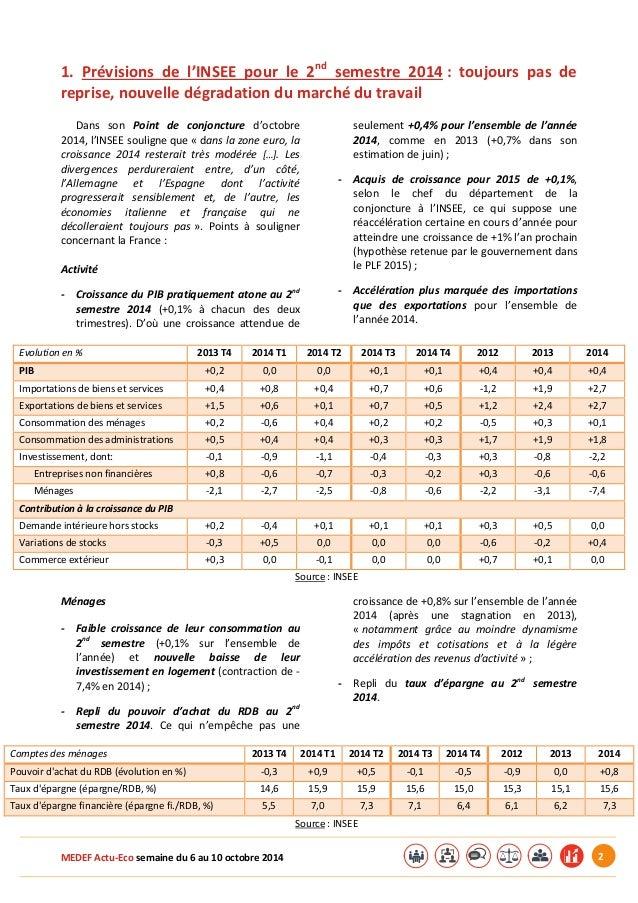 MEDEF Actu-Eco semaine du 6 au 10 octobre 2014 2 1. Prévisions de l'INSEE pour le 2nd semestre 2014 : toujours pas de repr...