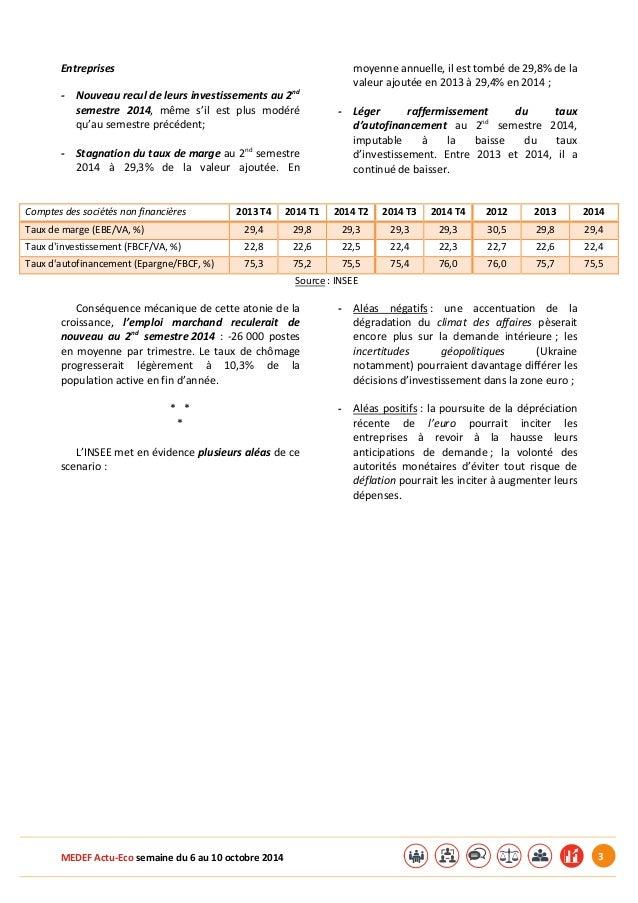 MEDEF Actu-Eco semaine du 6 au 10 octobre 2014 3 Entreprises - Nouveau recul de leurs investissements au 2nd semestre 2014...