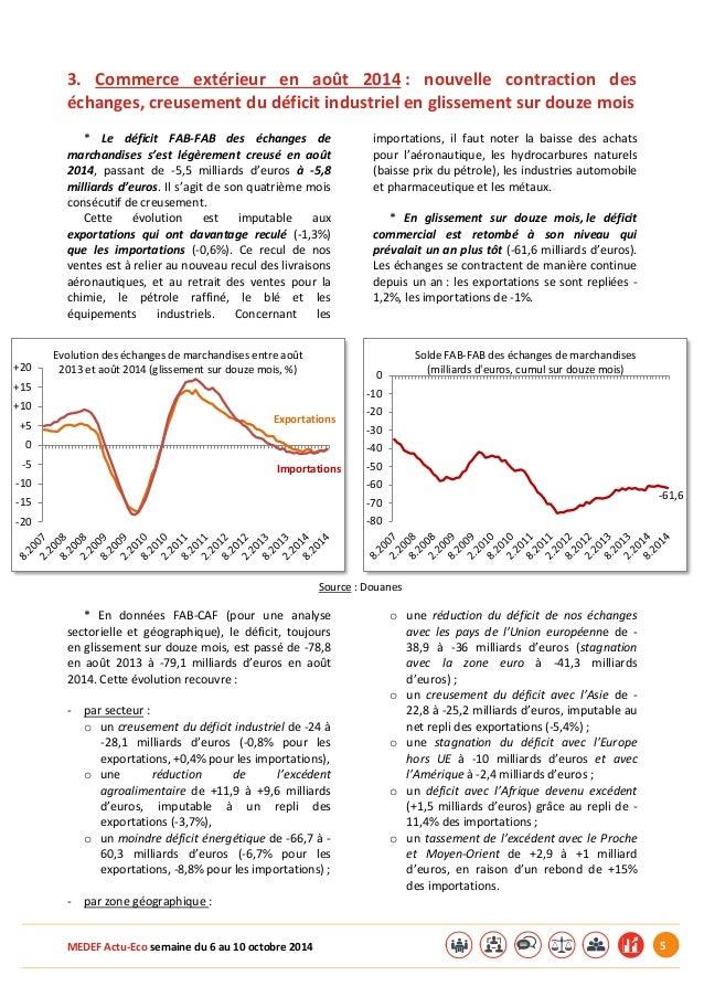MEDEF Actu-Eco semaine du 6 au 10 octobre 2014 5 3. Commerce extérieur en août 2014 : nouvelle contraction des échanges, c...