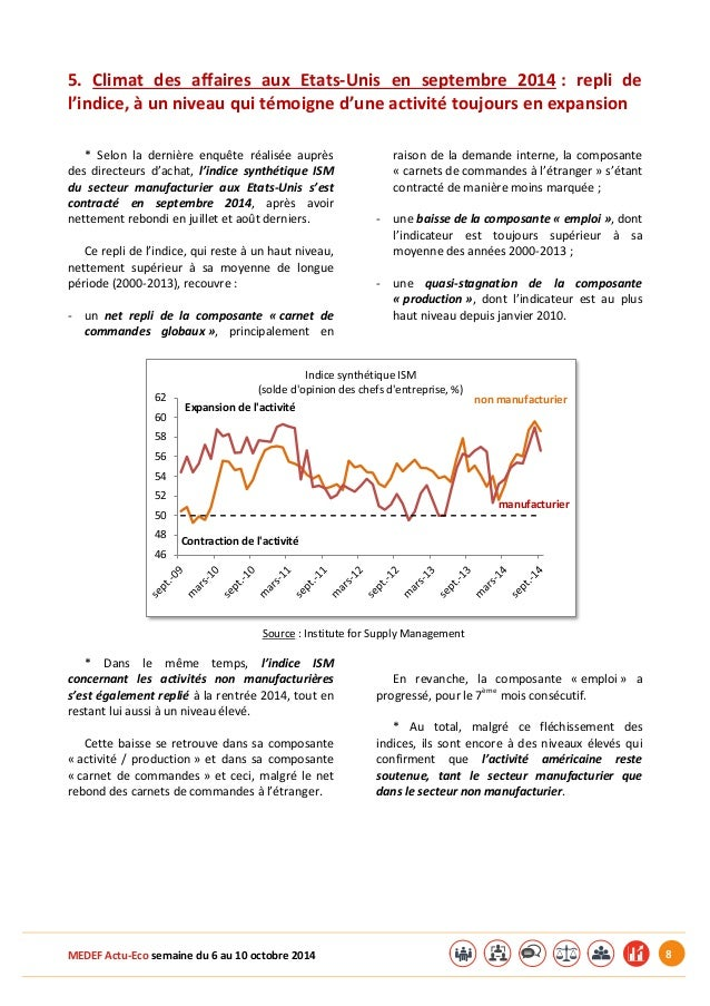 MEDEF Actu-Eco semaine du 6 au 10 octobre 2014 8 5. Climat des affaires aux Etats-Unis en septembre 2014 : repli de l'indi...