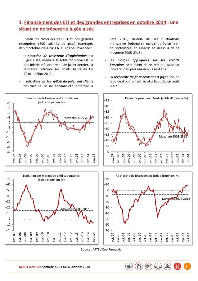 MEDEF Actu-Eco semaine du 13 au 17 octobre 2014 2  1. Financement des ETI et des grandes entreprises en octobre 2014 : une...