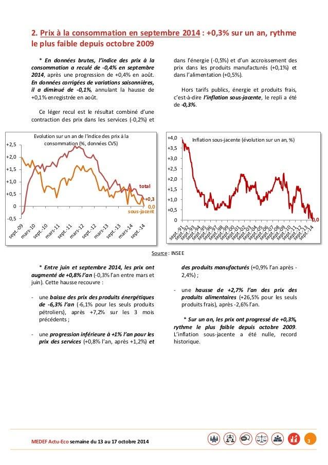 MEDEF Actu-Eco semaine du 13 au 17 octobre 2014 3  2. Prix à la consommation en septembre 2014 : +0,3% sur un an, rythme  ...