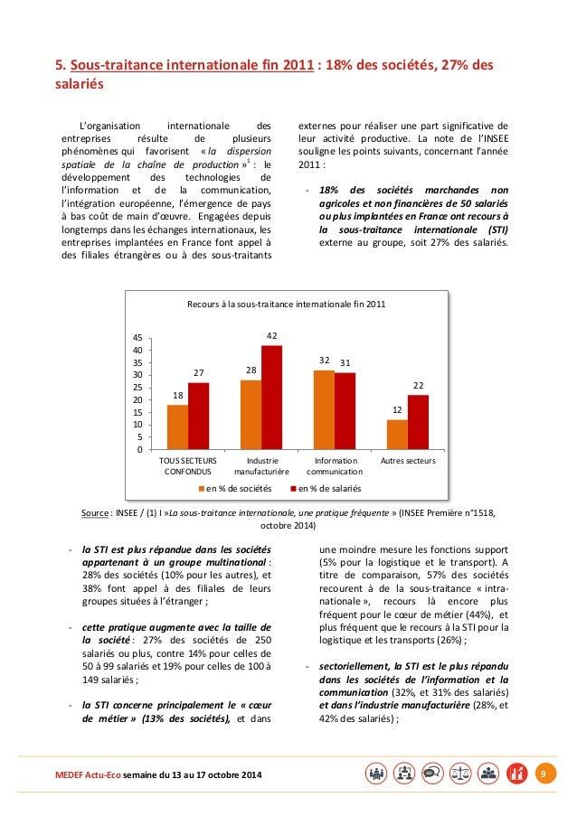 MEDEF Actu-Eco semaine du 13 au 17 octobre 2014 9  5. Sous-traitance internationale fin 2011 : 18% des sociétés, 27% des  ...
