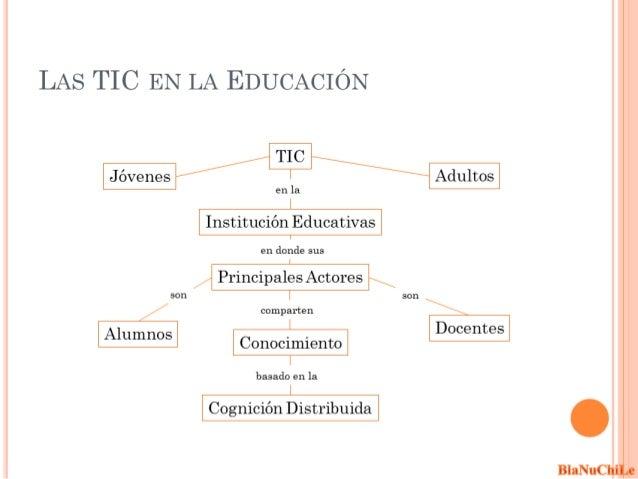 Act u4 desarrollo