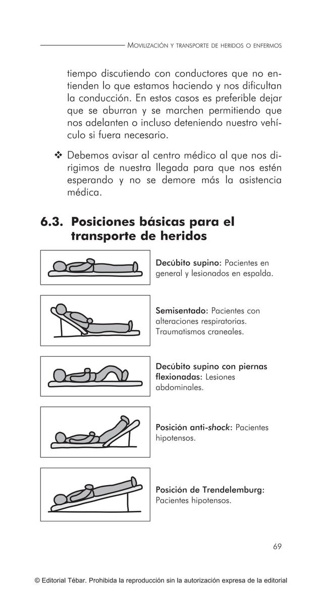 79 ACTUACIONES BÁSICAS ANTE LESIONES POR EXCESO DE CALOR. QUEMADURAS © Editorial Tébar. Prohibida la reproducción sin la a...