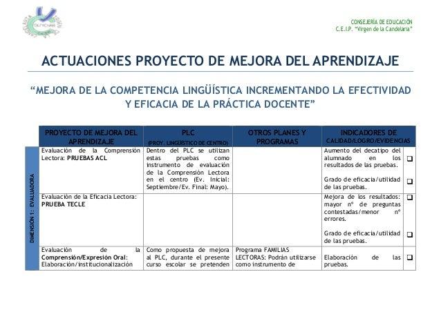 """CONSEJERÍA DE EDUCACIÓN C.E.I.P. """"Virgen de la Candelaria"""" ACTUACIONES PROYECTO DE MEJORA DEL APRENDIZAJE """"MEJORA DE LA CO..."""