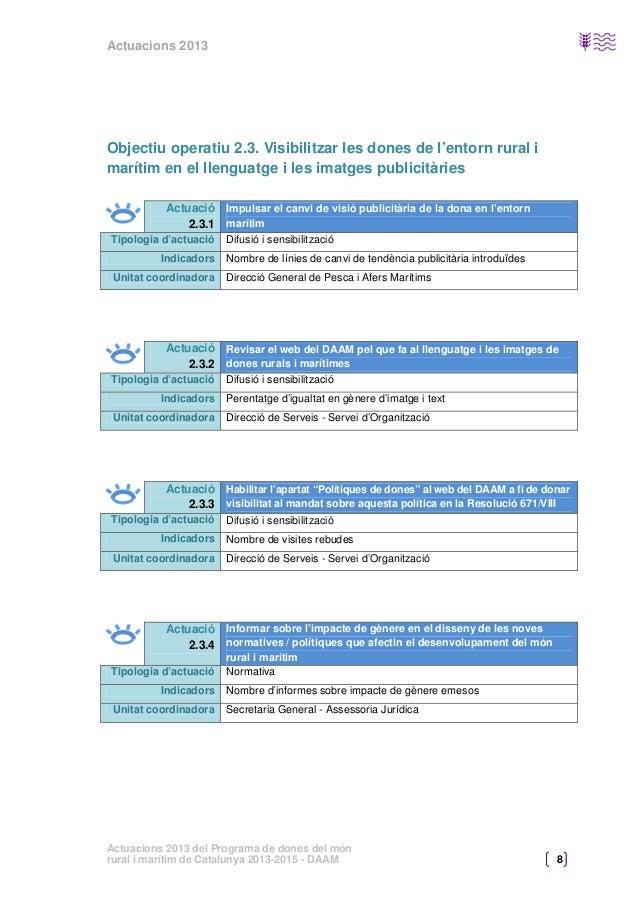 Actuacions 2013  Objectiu operatiu 2.4. Avançar en el coneixement sobre les situacions que condicionen la qualitat de vida...