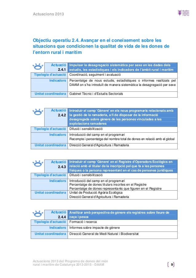 Actuacions 2013  Objectiu operatiu 2.5. Promoure l'accés de les dones de l'entorn rural i marítim a la informació i difond...