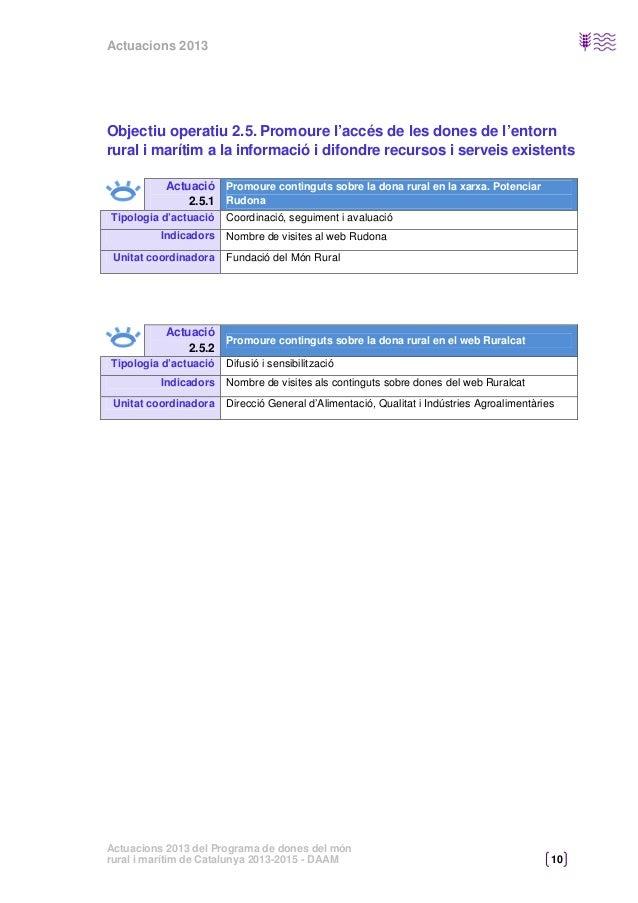 Actuacions 2013  Objectiu estratègic 3. Emprenedoria, activitat econòmica i lideratge Objectiu operatiu 3.1. Fomentar el d...