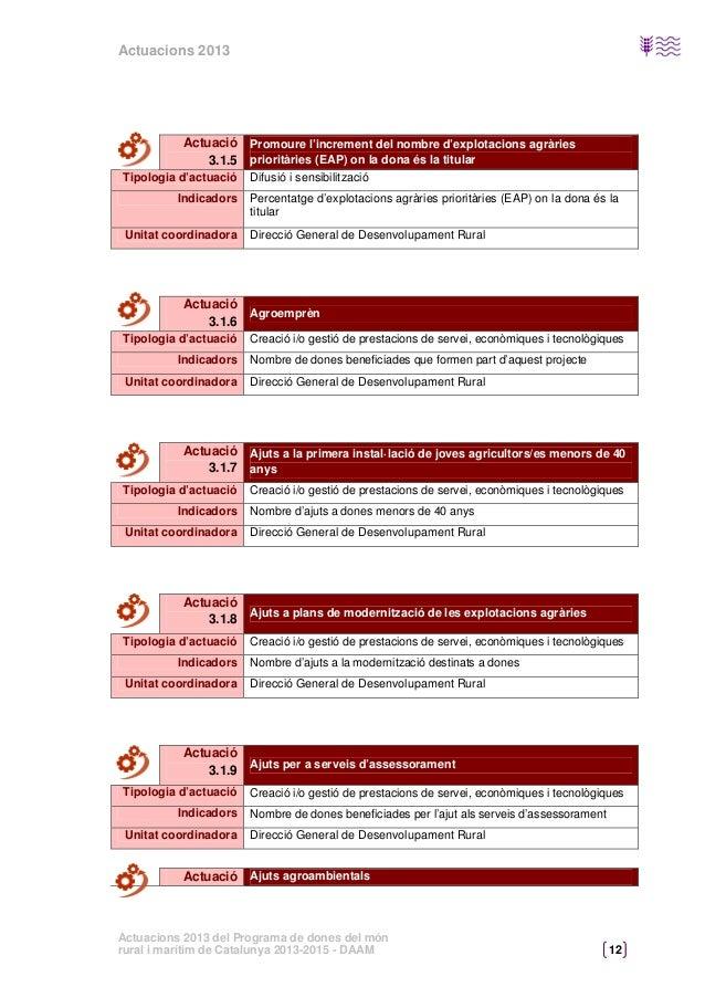 Actuacions 2013  3.1.10 Tipologia d'actuació Indicadors Unitat coordinadora  Creació i/o gestió de prestacions de servei, ...