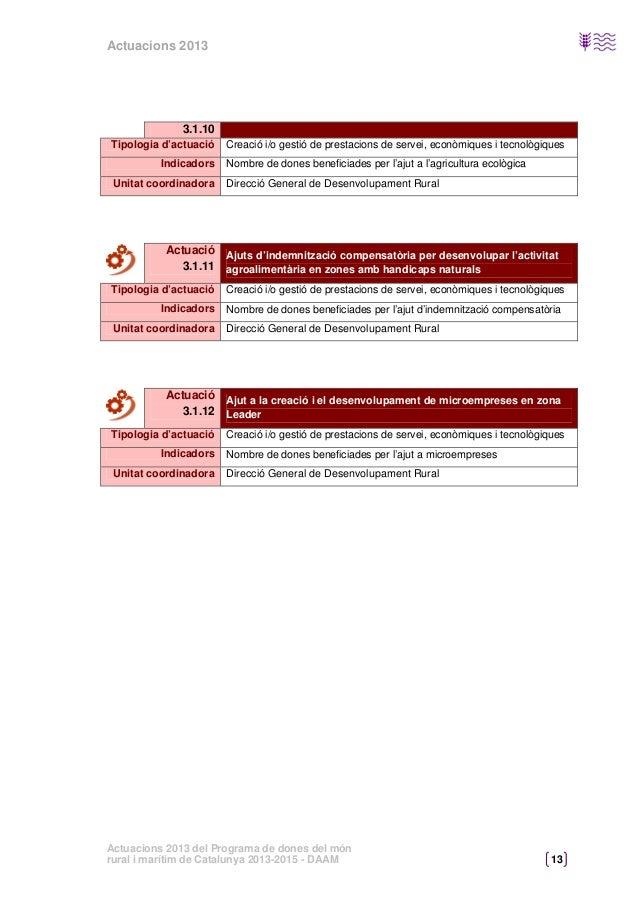 Actuacions 2013  Objectiu operatiu 3.2. Promoure la participació de la dona en la diversificació de les activitats econòmi...