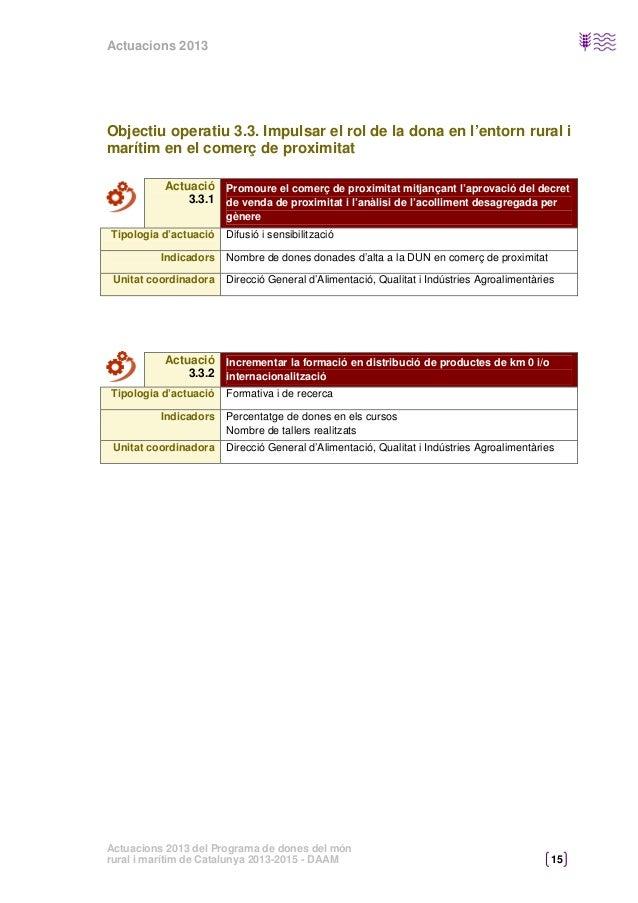 Actuacions 2013  Objectiu operatiu 3.4. Fomentar l'ocupació de les dones de l'entorn rural i marítim, especialment en el s...