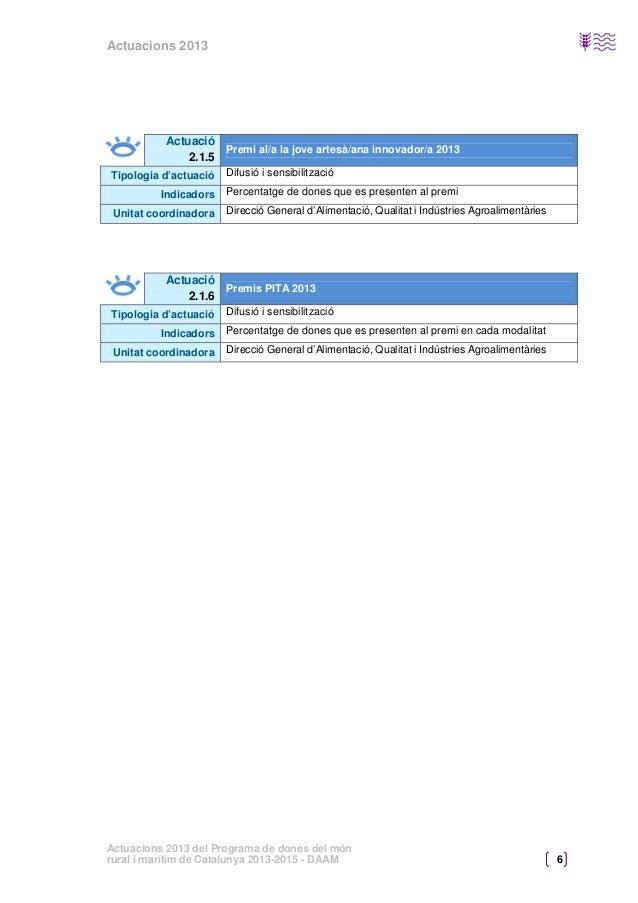 Actuacions 2013  Objectiu operatiu 2.2. Incrementar la titularitat compartida a les explotacions agràries, pesqueres i aqü...