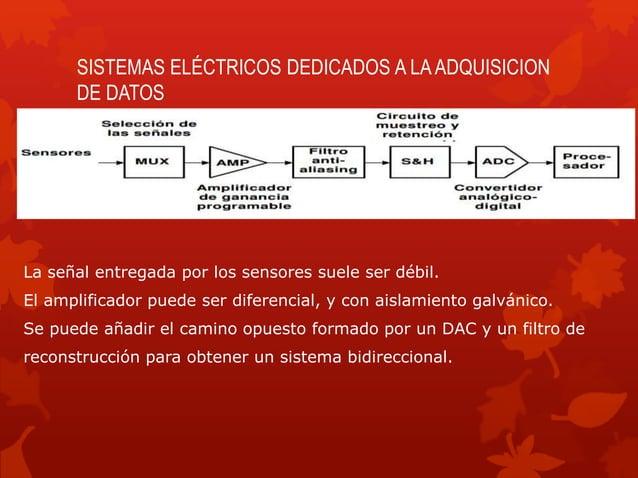 SISTEMAS ELÉCTRICOS DEDICADOS A LA ADQUISICION  DE DATOS  La señal entregada por los sensores suele ser débil.  El amplifi...